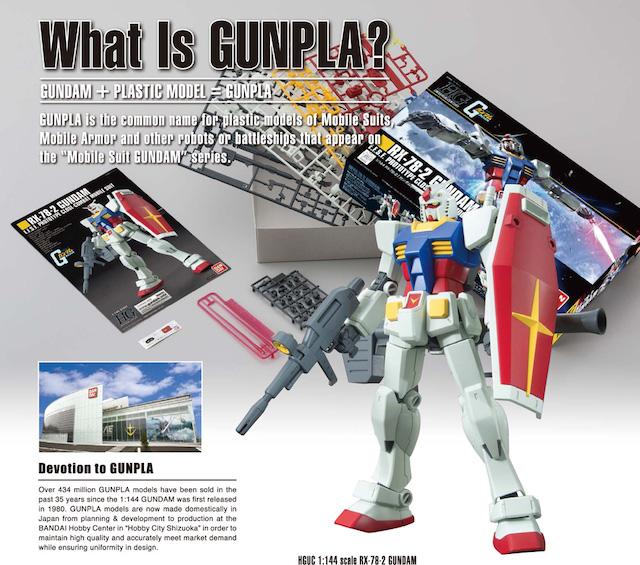 giải thích về Gunpla